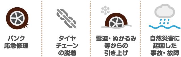 パンク応急修理 タイヤチェーンの脱着 雪道・ぬかるみ等からの引き上げ 自然災害に起因した事故・故障